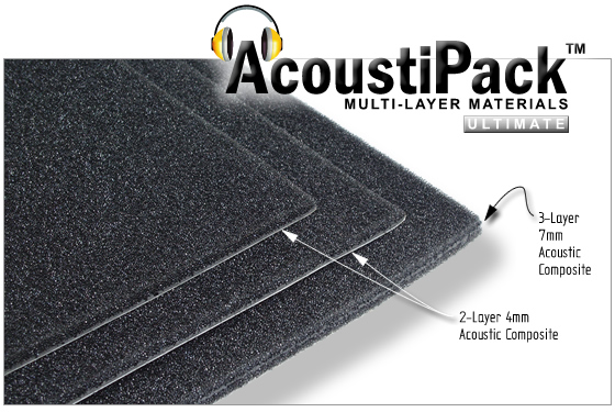 Image shows the AcoustiPack Ultimate for damping the last bit of noise out of your computer.