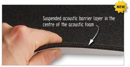 Image shows the suspended barrier layer in the center of the 3-layer 7mm acoustic composite use in this product.