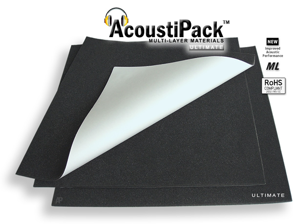 AcoustiPack™ ULTIMATE. Image shows the unpacked PC soundproofing kit, showing 3 black thin sheets of acoustic materials. The upper sheet is folded over revealing a white self-adhesive release paper on the underside of the sheet. Image also contains icons reading: patent pending, new improved performance, multi-layer and RoHS Compliant.
