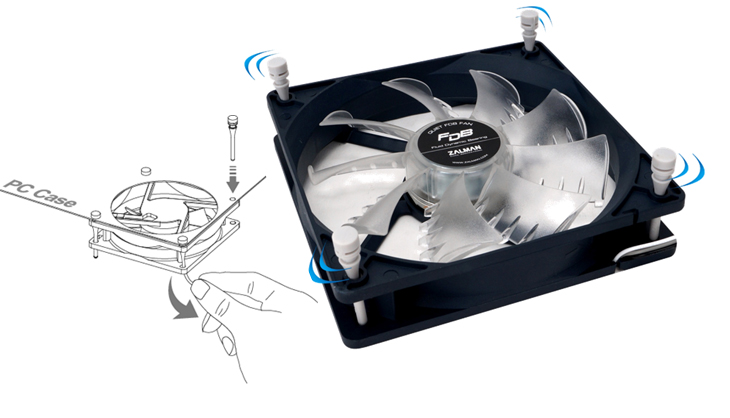 Image shows Zalman ZM-FDB (SF) fan mounts.